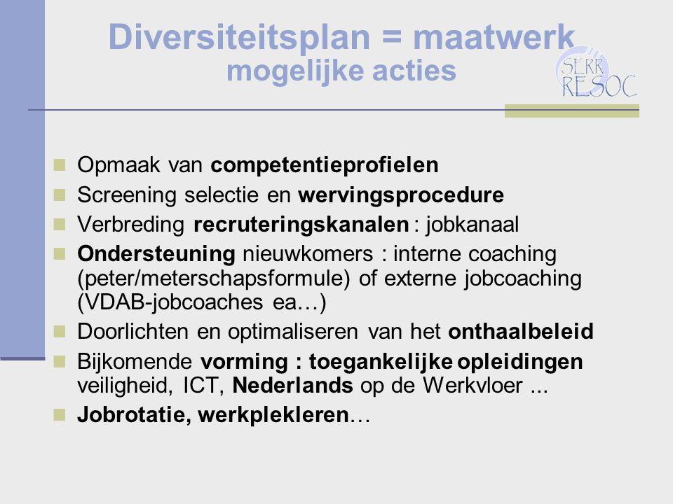 Diversiteitsplan = maatwerk mogelijke acties Opmaak van competentieprofielen Screening selectie en wervingsprocedure Verbreding recruteringskanalen : jobkanaal Ondersteuning nieuwkomers : interne coaching (peter/meterschapsformule) of externe jobcoaching (VDAB-jobcoaches ea…) Doorlichten en optimaliseren van het onthaalbeleid Bijkomende vorming : toegankelijke opleidingen veiligheid, ICT, Nederlands op de Werkvloer...