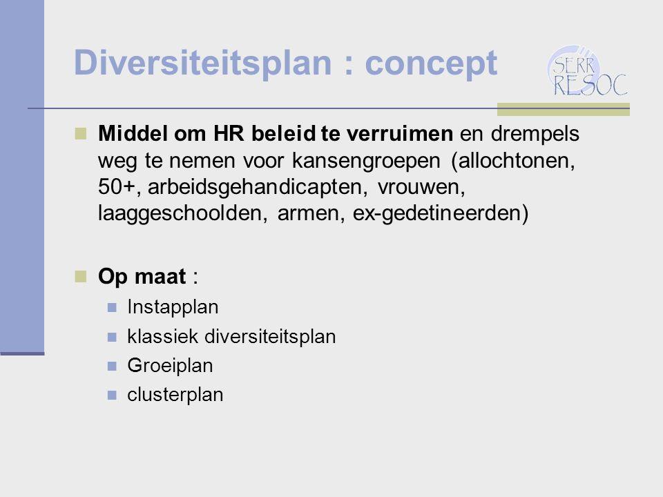 Diversiteitsplan : concept Middel om HR beleid te verruimen en drempels weg te nemen voor kansengroepen (allochtonen, 50+, arbeidsgehandicapten, vrouwen, laaggeschoolden, armen, ex-gedetineerden) Op maat : Instapplan klassiek diversiteitsplan Groeiplan clusterplan