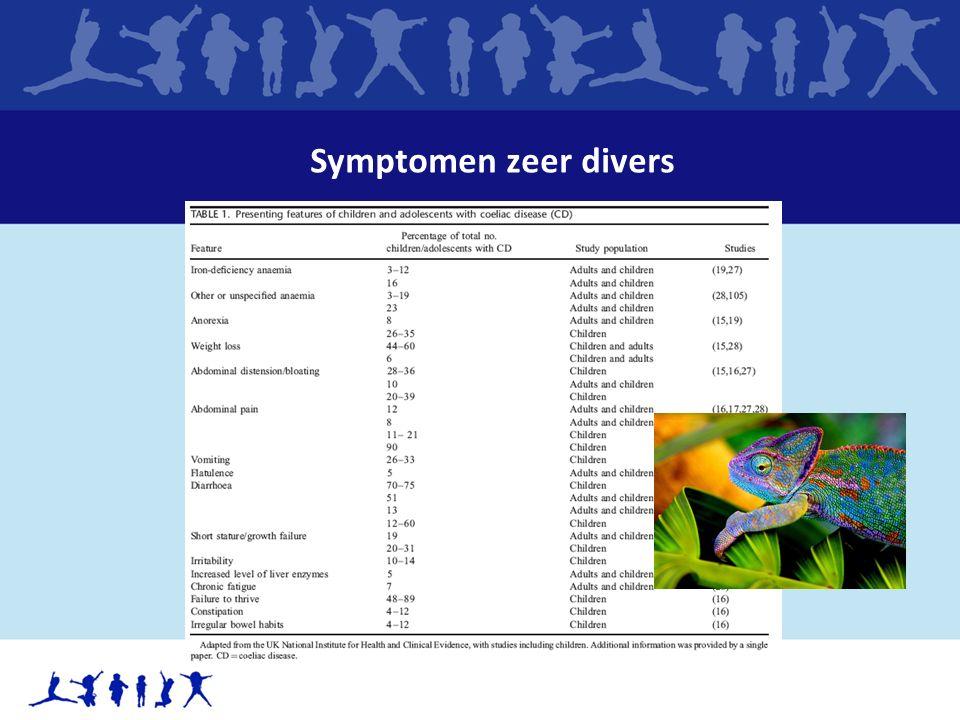 Symptomen zeer divers