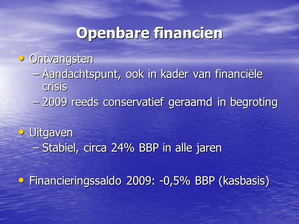 Openbare financien Ontvangsten Ontvangsten –Aandachtspunt, ook in kader van financiële crisis –2009 reeds conservatief geraamd in begroting Uitgaven Uitgaven –Stabiel, circa 24% BBP in alle jaren Financieringssaldo 2009: -0,5% BBP (kasbasis) Financieringssaldo 2009: -0,5% BBP (kasbasis)