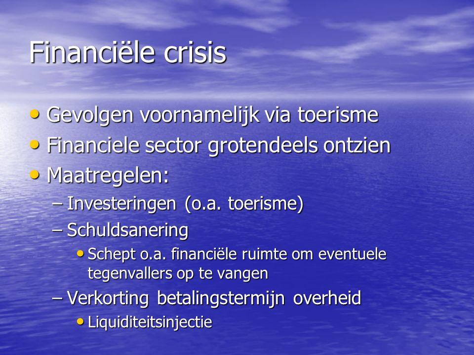 Financiële crisis Gevolgen voornamelijk via toerisme Gevolgen voornamelijk via toerisme Financiele sector grotendeels ontzien Financiele sector grotendeels ontzien Maatregelen: Maatregelen: –Investeringen (o.a.