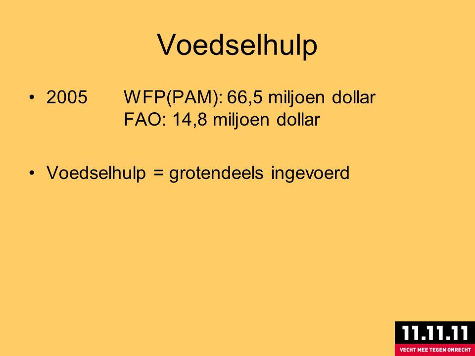Voedselhulp 2005 WFP(PAM): 66,5 miljoen dollar FAO: 14,8 miljoen dollar Voedselhulp = grotendeels ingevoerd