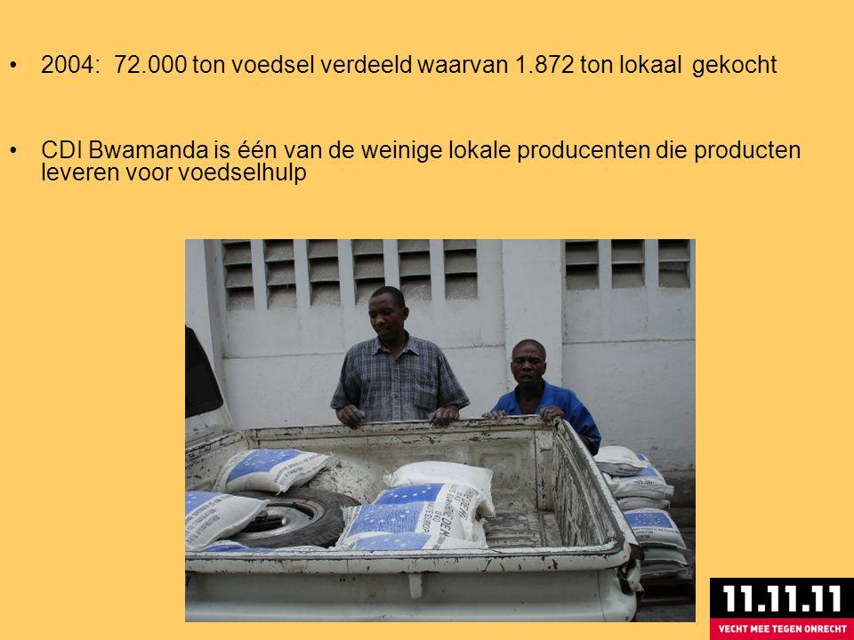 2004: 72.000 ton voedsel verdeeld waarvan 1.872 ton lokaal gekocht CDI Bwamanda is één van de weinige lokale producenten die producten leveren voor voedselhulp