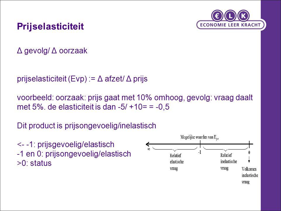 Prijselasticiteit Δ gevolg/ Δ oorzaak prijselasticiteit (Evp) := Δ afzet/ Δ prijs voorbeeld: oorzaak: prijs gaat met 10% omhoog, gevolg: vraag daalt met 5%.
