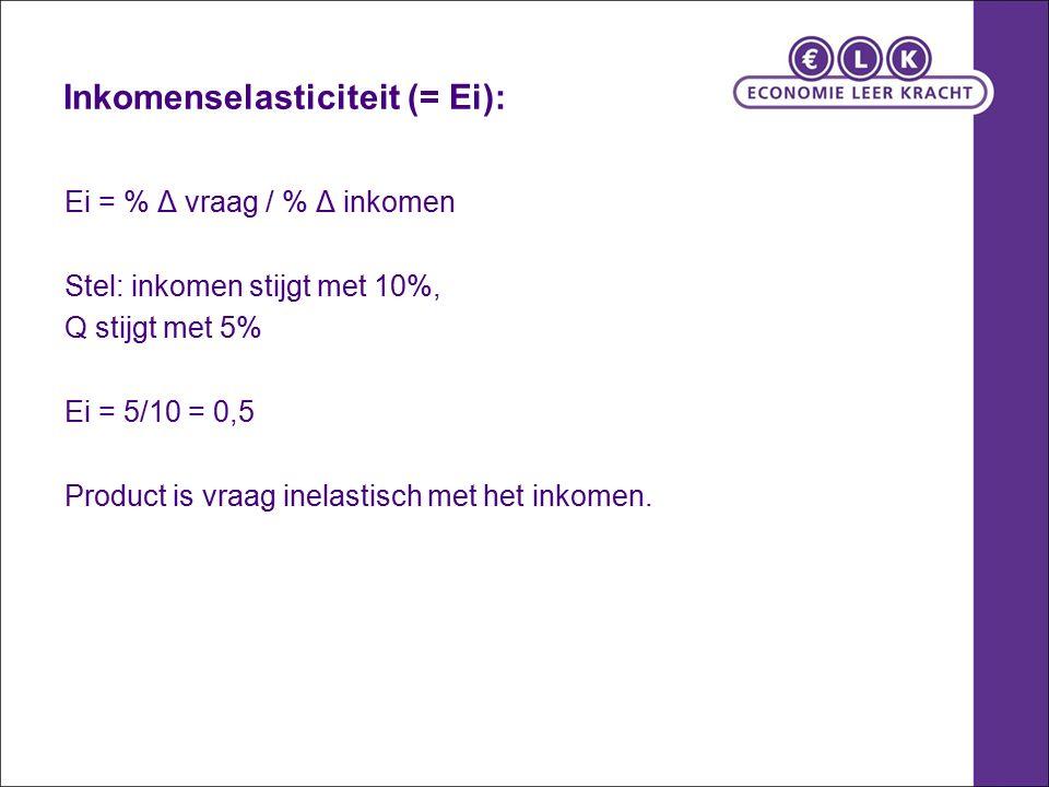 Inkomenselasticiteit (= Ei): Ei = % Δ vraag / % Δ inkomen Stel: inkomen stijgt met 10%, Q stijgt met 5% Ei = 5/10 = 0,5 Product is vraag inelastisch met het inkomen.