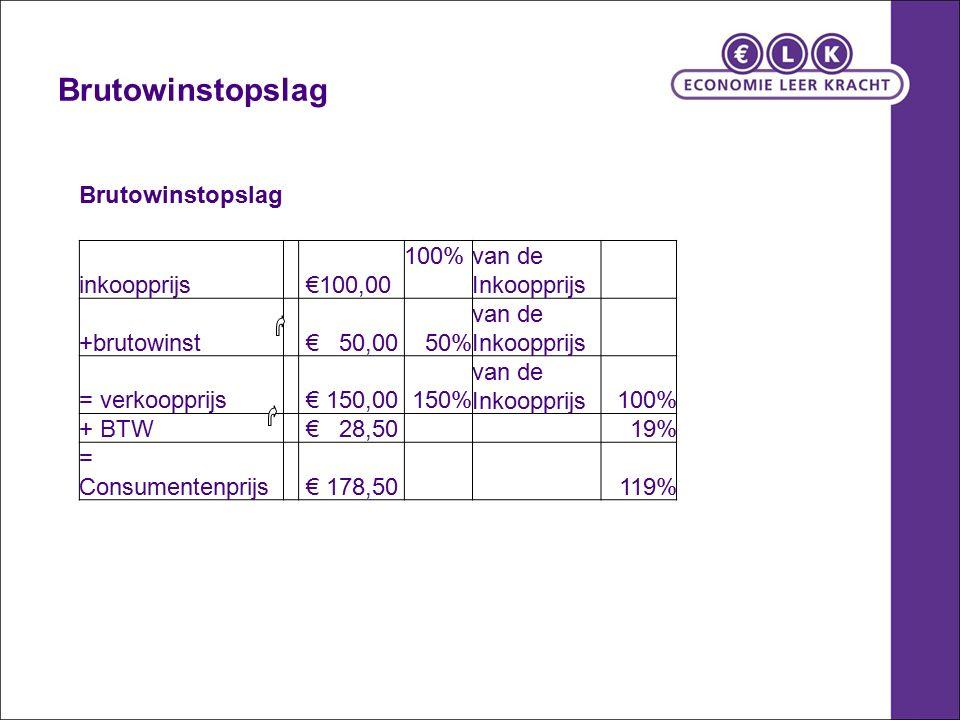 Brutowinstopslag inkoopprijs €100,00 100% van de Inkoopprijs +brutowinst € 50,0050% van de Inkoopprijs = verkoopprijs € 150,00150% van de Inkoopprijs 100% + BTW € 28,50 19% = Consumentenprijs € 178,50 119%