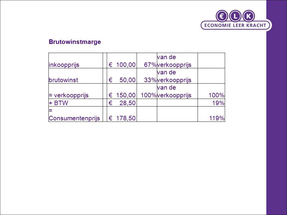 Brutowinstmarge inkoopprijs € 100,0067% van de verkoopprijs brutowinst € 50,0033% van de verkoopprijs = verkoopprijs € 150,00100% van de verkoopprijs