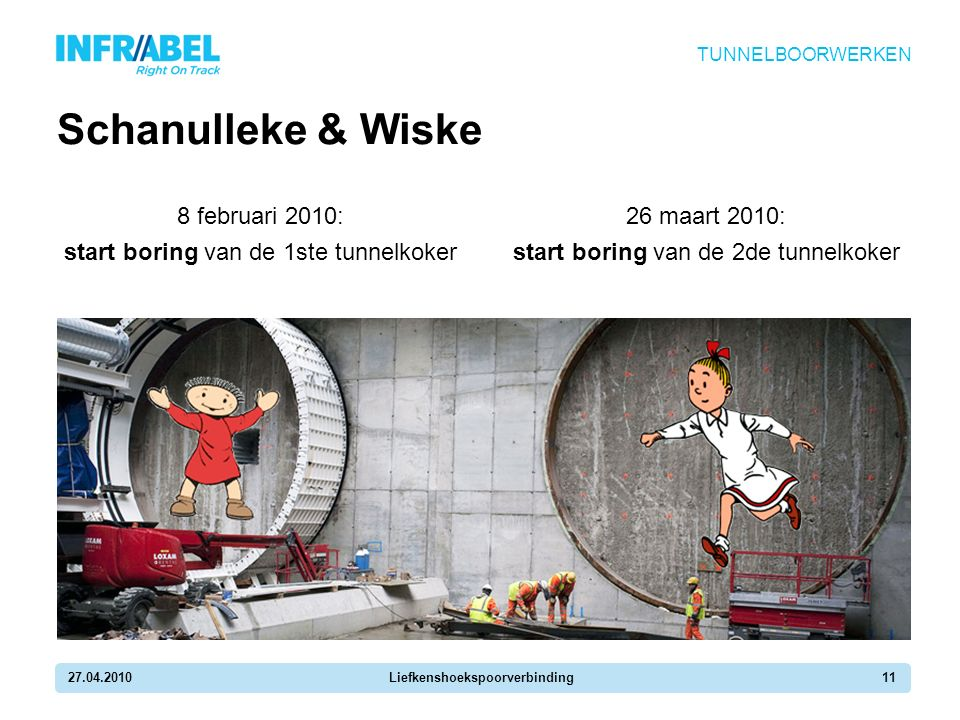 27.04.2010Liefkenshoekspoorverbinding11 Schanulleke & Wiske 8 februari 2010: start boring van de 1ste tunnelkoker TUNNELBOORWERKEN 26 maart 2010: start boring van de 2de tunnelkoker
