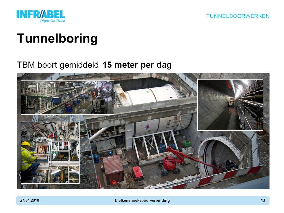 27.04.2010Liefkenshoekspoorverbinding13 Tunnelboring TBM boort gemiddeld 15 meter per dag TUNNELBOORWERKEN