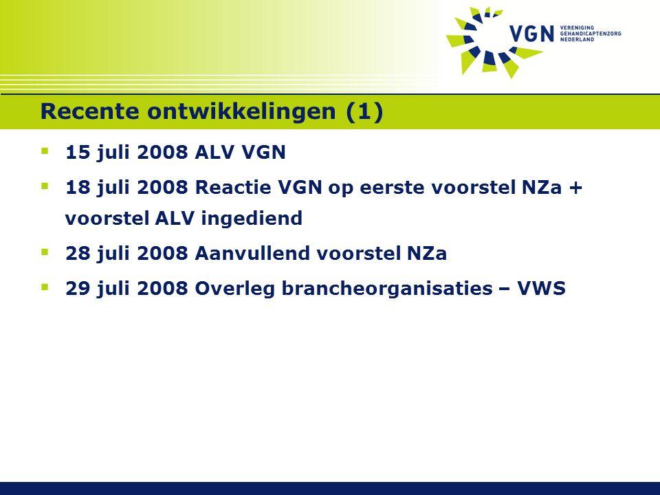 Recente ontwikkelingen (1)  15 juli 2008 ALV VGN  18 juli 2008 Reactie VGN op eerste voorstel NZa + voorstel ALV ingediend  28 juli 2008 Aanvullend voorstel NZa  29 juli 2008 Overleg brancheorganisaties – VWS