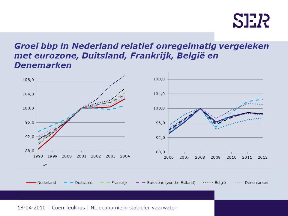 18-04-2010 | Coen Teulings | NL economie in stabieler vaarwater Groei bbp in Nederland relatief onregelmatig vergeleken met eurozone, Duitsland, Frankrijk, België en Denemarken 2 SER