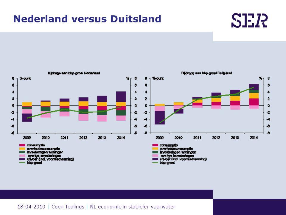 18-04-2010 | Coen Teulings | NL economie in stabieler vaarwater Nederland versus Duitsland SER 3