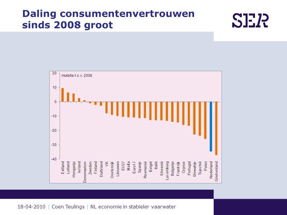 18-04-2010 | Coen Teulings | NL economie in stabieler vaarwater Daling consumentenvertrouwen sinds 2008 groot 4 SER