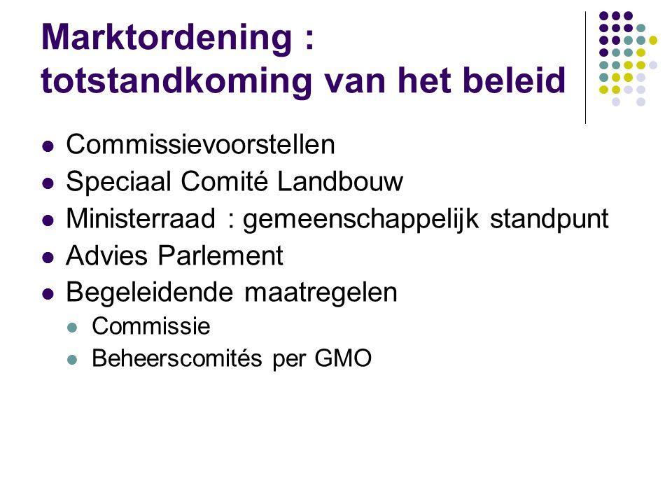 Marktordening : totstandkoming van het beleid Commissievoorstellen Speciaal Comité Landbouw Ministerraad : gemeenschappelijk standpunt Advies Parlemen