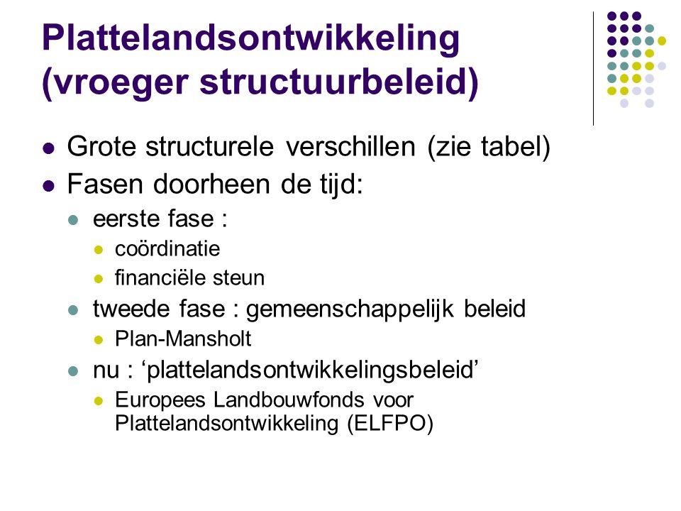 Plattelandsontwikkeling (vroeger structuurbeleid) Grote structurele verschillen (zie tabel) Fasen doorheen de tijd: eerste fase : coördinatie financië