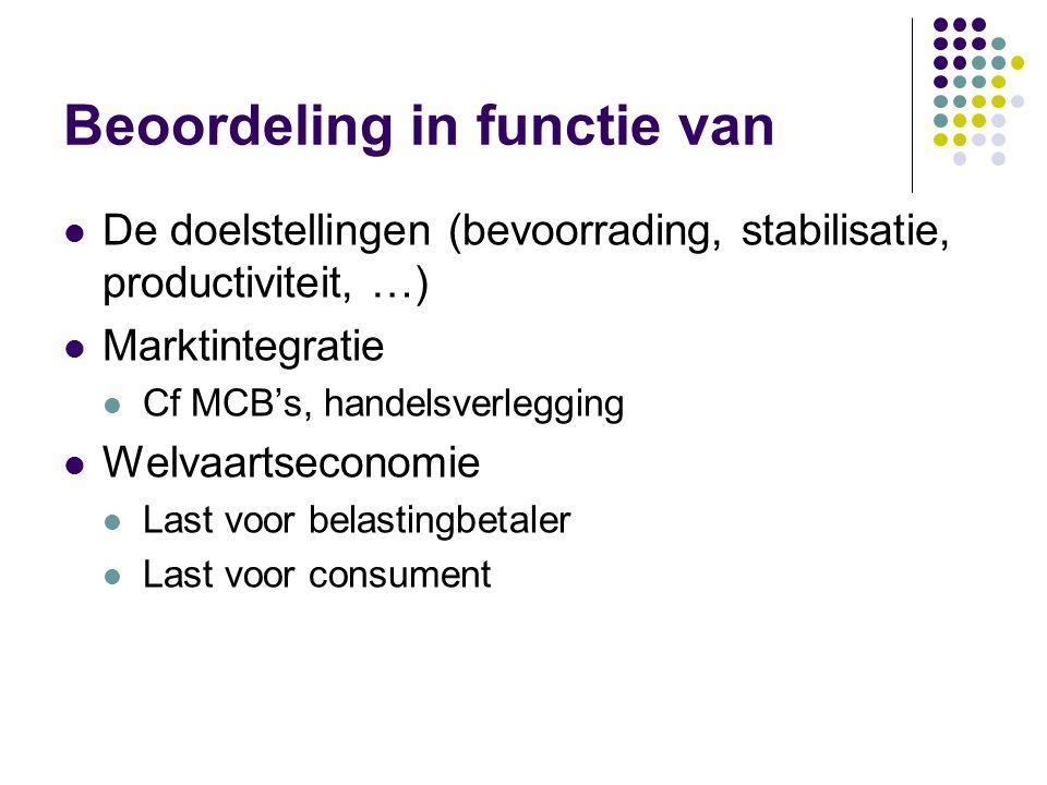Beoordeling in functie van De doelstellingen (bevoorrading, stabilisatie, productiviteit, …) Marktintegratie Cf MCB's, handelsverlegging Welvaartsecon