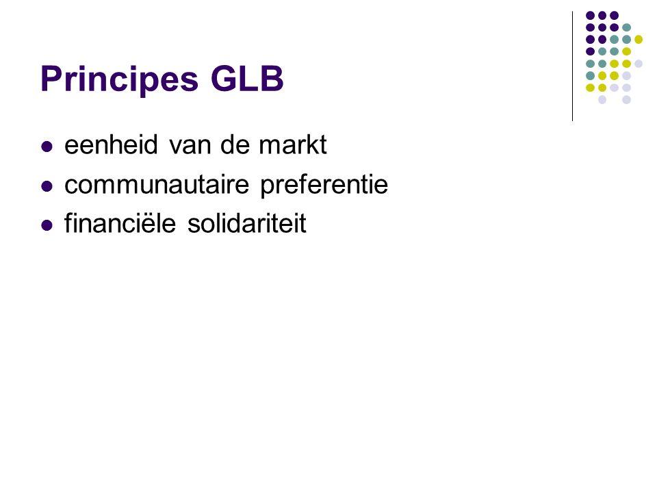 Principes GLB eenheid van de markt communautaire preferentie financiële solidariteit