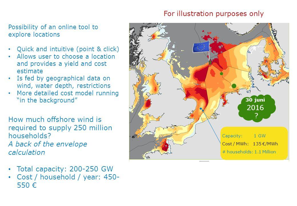 Vedvarende energi fra Nordsøen for 250 millioner husstande i 2050