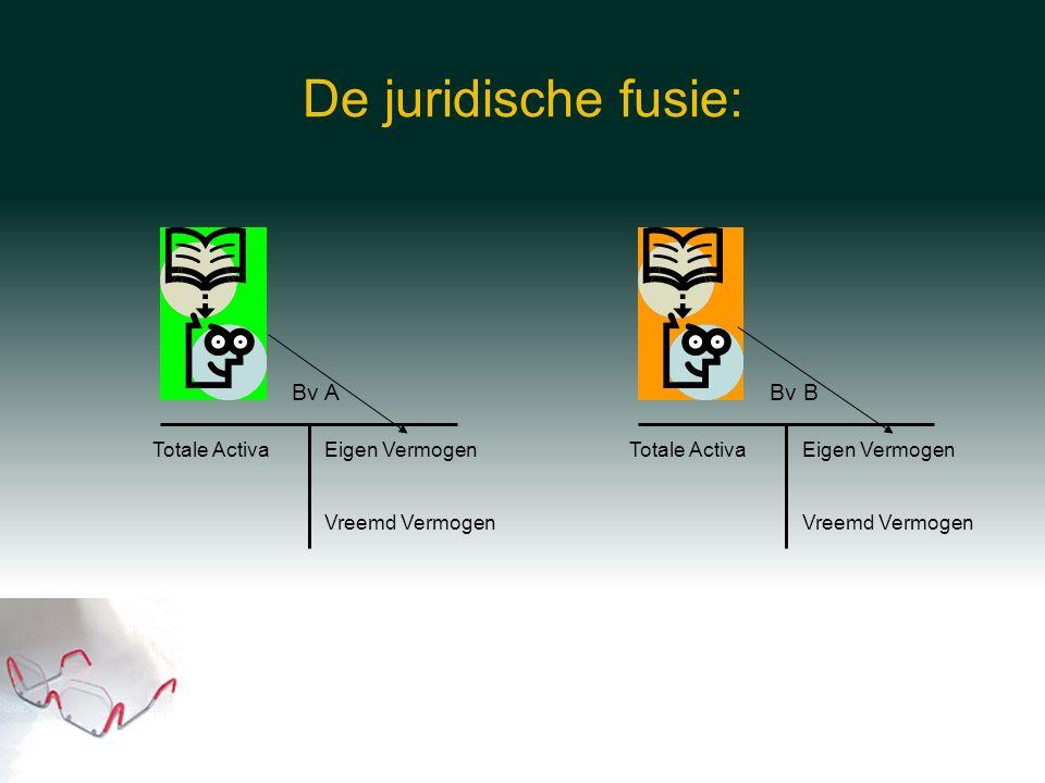 BV AB De juridische fusie: Totale Activa A Totale Activa B Aandelenkapitaal AB Vreemd Vermogen A Vreemd Vermogen B