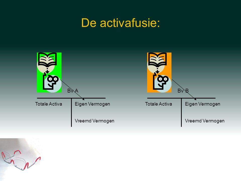 De activafusie: Eigen Vermogen Vreemd Vermogen Totale Activa Bv A Eigen Vermogen Vreemd Vermogen Totale Activa Bv B