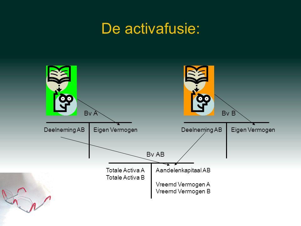 De aandelenovername: Eigen Vermogen Vreemd Vermogen Totale Activa Bv A Eigen Vermogen Vreemd Vermogen Totale Activa Bv B