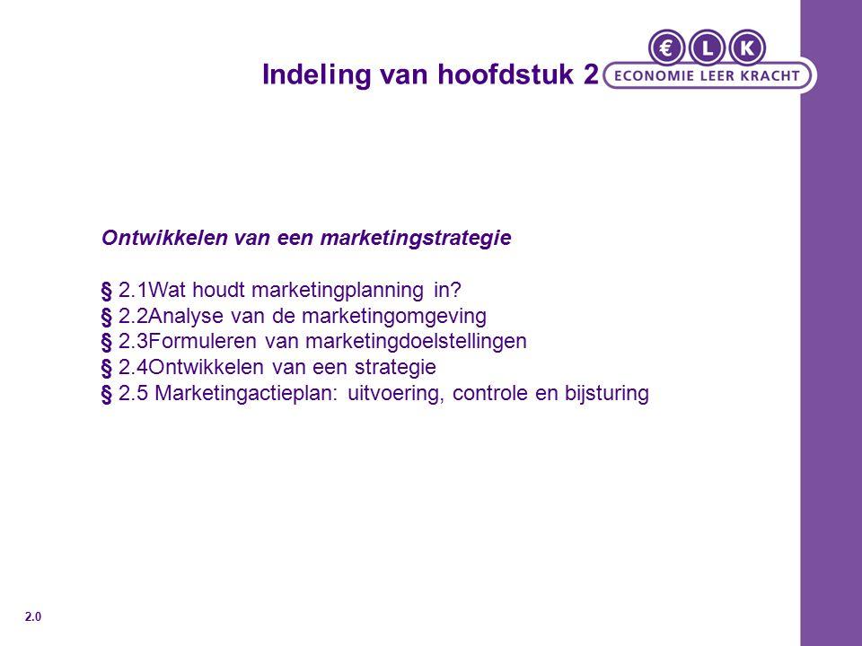 Indeling van hoofdstuk 2 Ontwikkelen van een marketingstrategie § 2.1Wat houdt marketingplanning in.