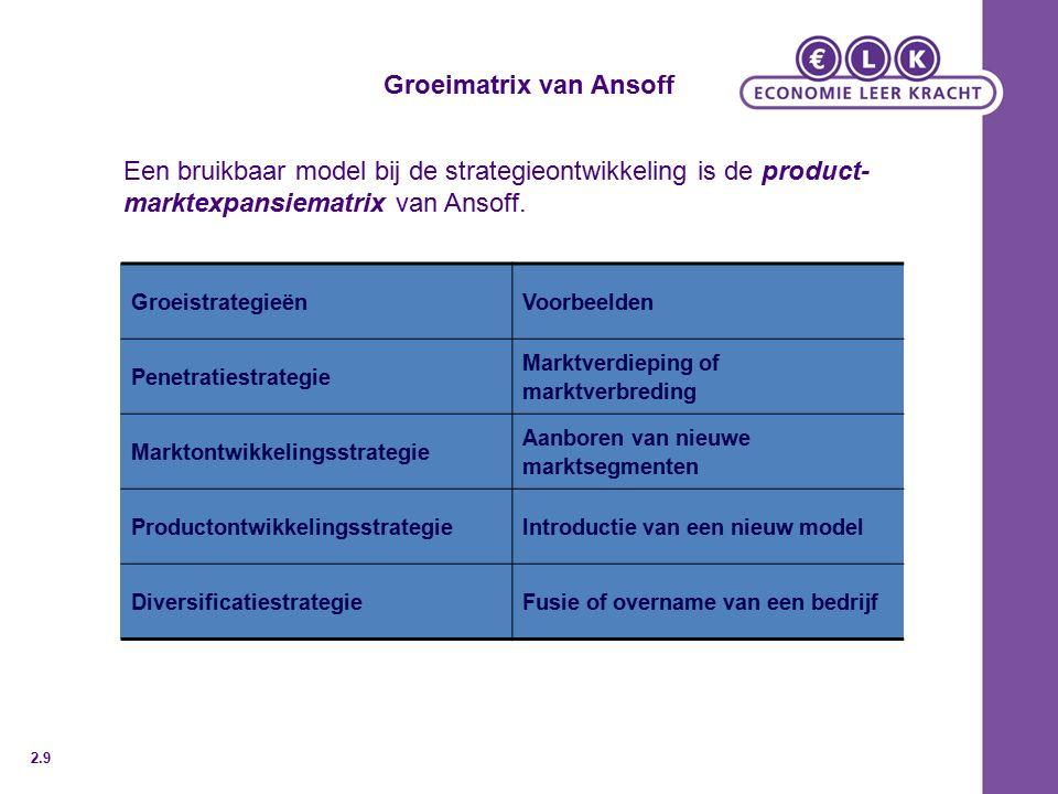 Groeimatrix van Ansoff Een bruikbaar model bij de strategieontwikkeling is de product- marktexpansiematrix van Ansoff.