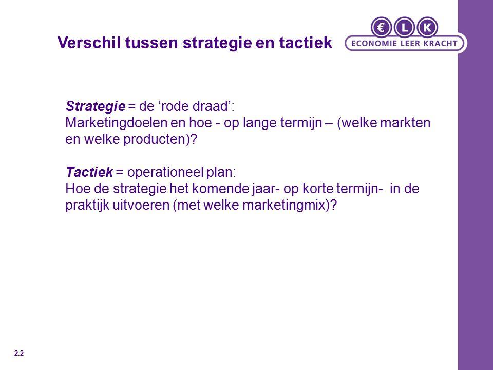 Verschil tussen strategie en tactiek Strategie = de 'rode draad': Marketingdoelen en hoe - op lange termijn – (welke markten en welke producten).