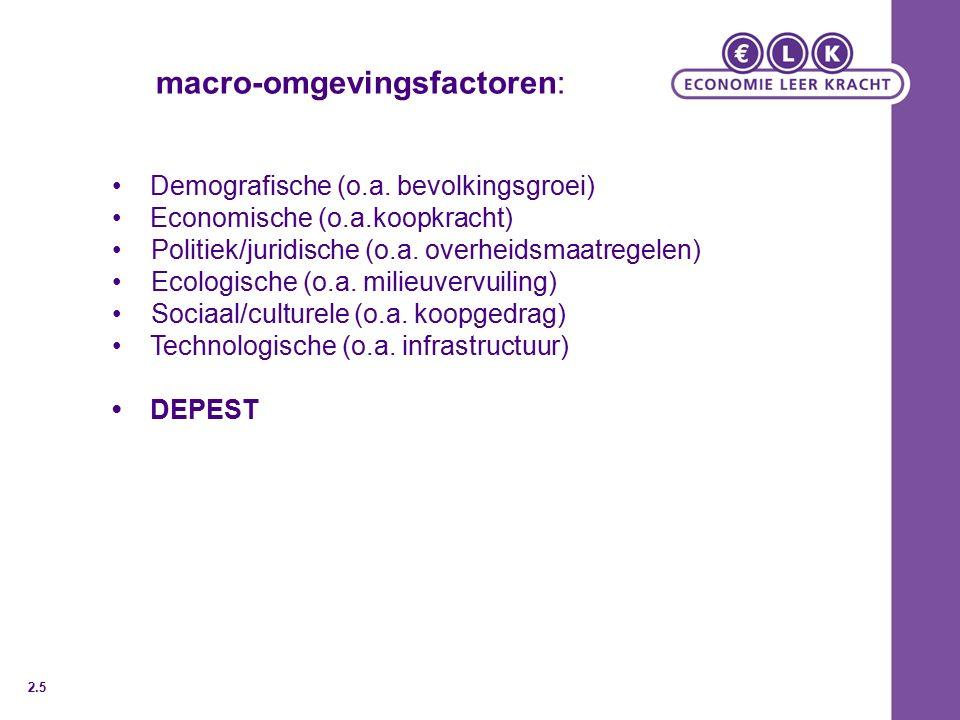 macro-omgevingsfactoren: Demografische (o.a.