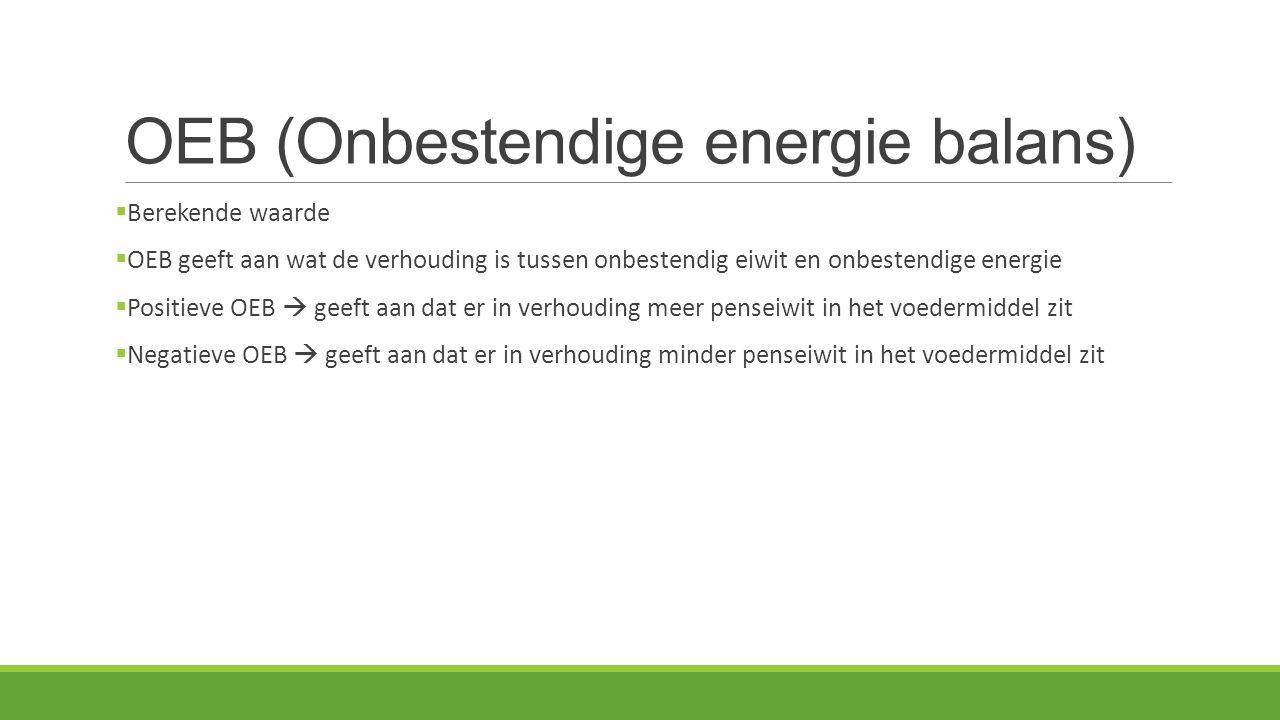 OEB (Onbestendige energie balans)  Berekende waarde  OEB geeft aan wat de verhouding is tussen onbestendig eiwit en onbestendige energie  Positieve