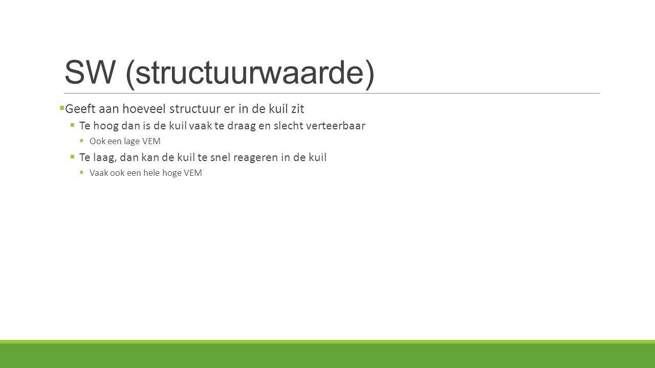 SW (structuurwaarde)  Geeft aan hoeveel structuur er in de kuil zit  Te hoog dan is de kuil vaak te draag en slecht verteerbaar  Ook een lage VEM 