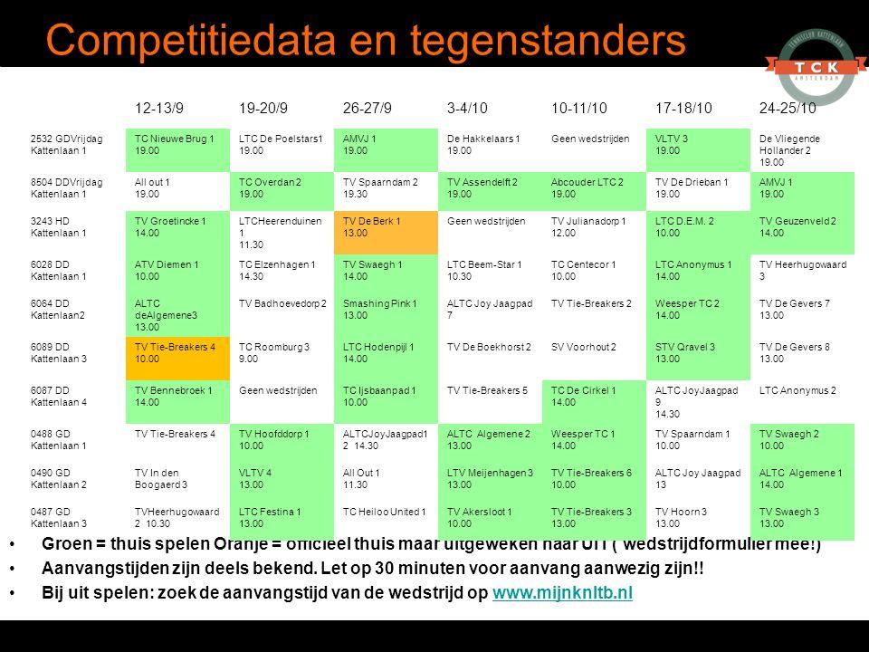 Competitiedata en tegenstanders Groen = thuis spelen Oranje = officieel thuis maar uitgeweken naar UIT ( wedstrijdformulier mee!) Aanvangstijden zijn