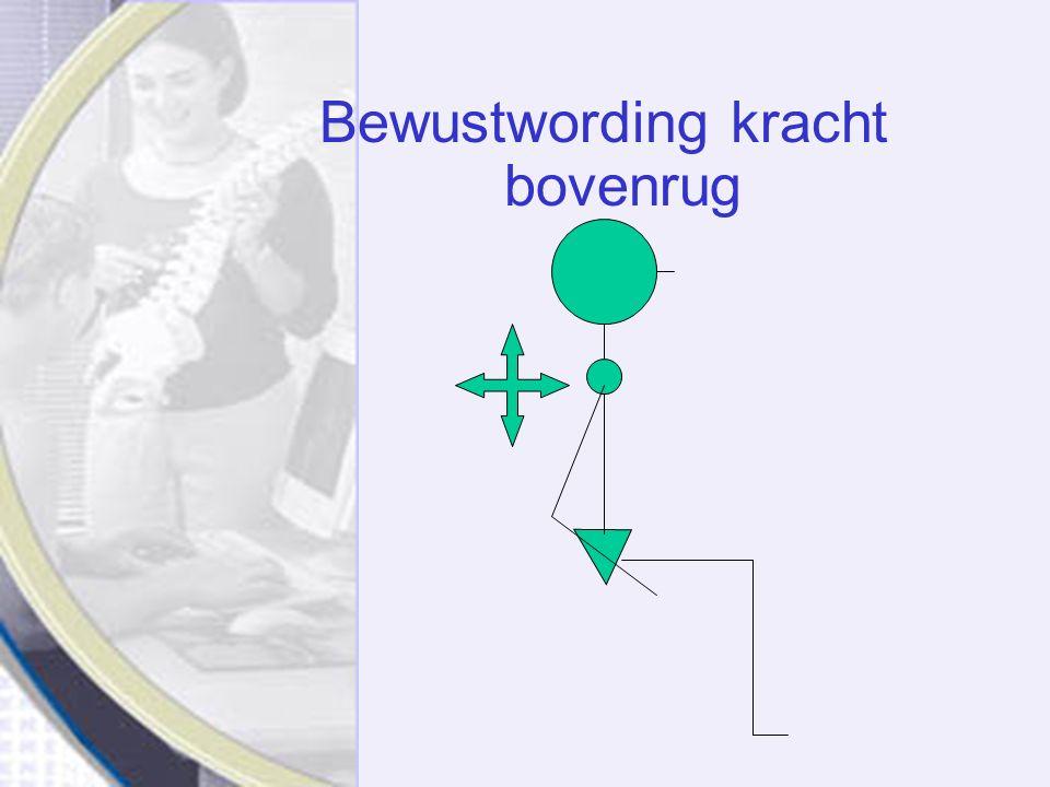 Vergroten kracht zijkant van de romp Armen buigen Vuisten voor de borst Met weerstand ellebogen naast romp duwen Vuisten blijven voor de borst