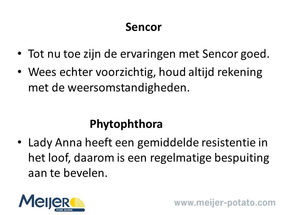 Sencor Tot nu toe zijn de ervaringen met Sencor goed.