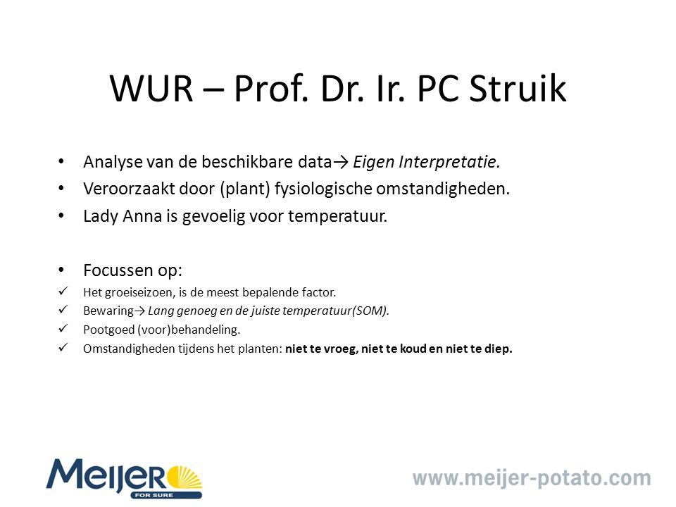 WUR – Prof. Dr. Ir. PC Struik Analyse van de beschikbare data→ Eigen Interpretatie.