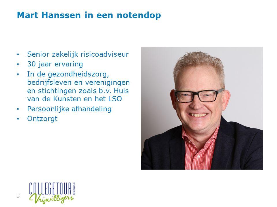 Mart Hanssen in een notendop Senior zakelijk risicoadviseur 30 jaar ervaring In de gezondheidszorg, bedrijfsleven en verenigingen en stichtingen zoals b.v.