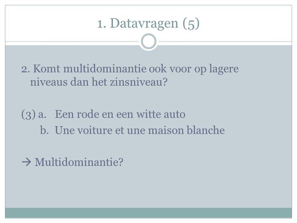 1. Datavragen (5) 2. Komt multidominantie ook voor op lagere niveaus dan het zinsniveau.