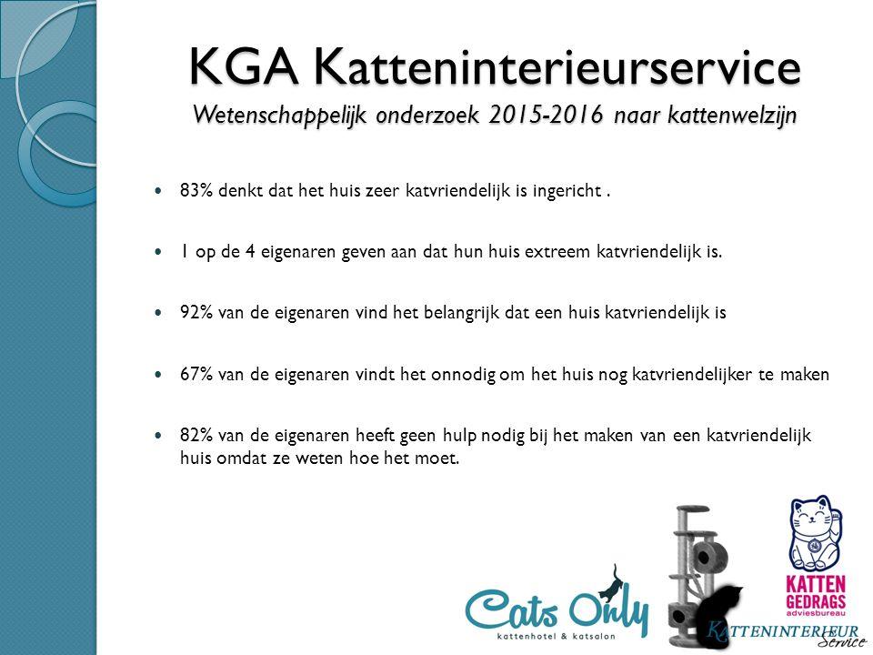KGA Katteninterieurservice Wetenschappelijk onderzoek 2015-2016 naar kattenwelzijn 83% denkt dat het huis zeer katvriendelijk is ingericht. 1 op de 4