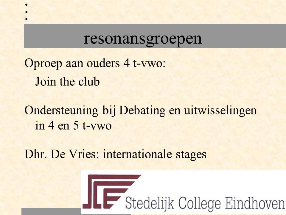 resonansgroepen Oproep aan ouders 4 t-vwo: Join the club Ondersteuning bij Debating en uitwisselingen in 4 en 5 t-vwo Dhr.