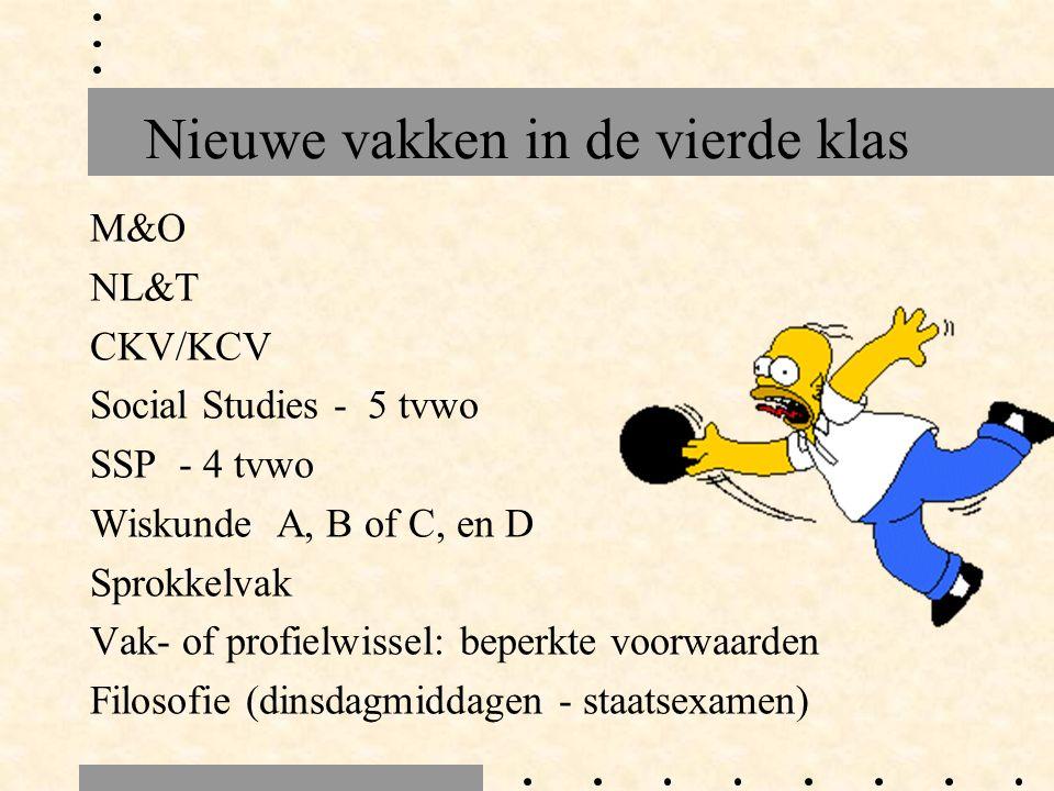 Nieuwe vakken in de vierde klas M&O NL&T CKV/KCV Social Studies - 5 tvwo SSP - 4 tvwo Wiskunde A, B of C, en D Sprokkelvak Vak- of profielwissel: beperkte voorwaarden Filosofie (dinsdagmiddagen - staatsexamen)