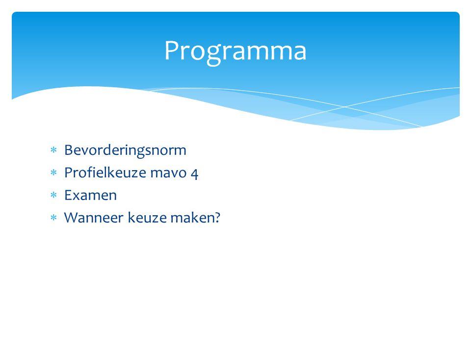  Bevorderingsnorm  Profielkeuze mavo 4  Examen  Wanneer keuze maken? Programma