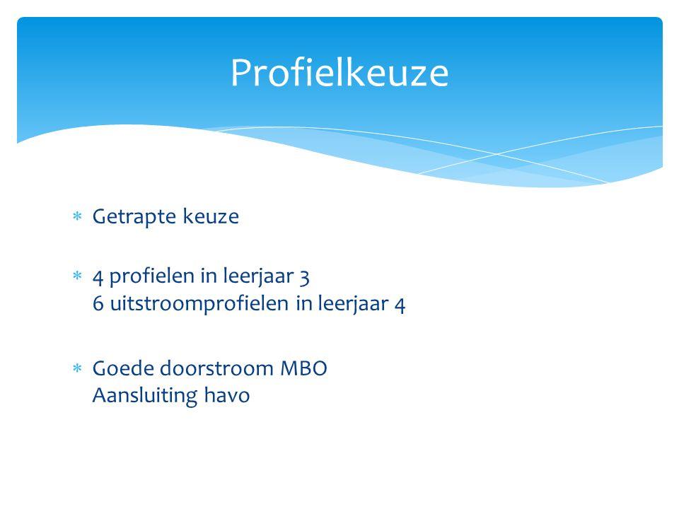  Getrapte keuze  4 profielen in leerjaar 3 6 uitstroomprofielen in leerjaar 4  Goede doorstroom MBO Aansluiting havo Profielkeuze