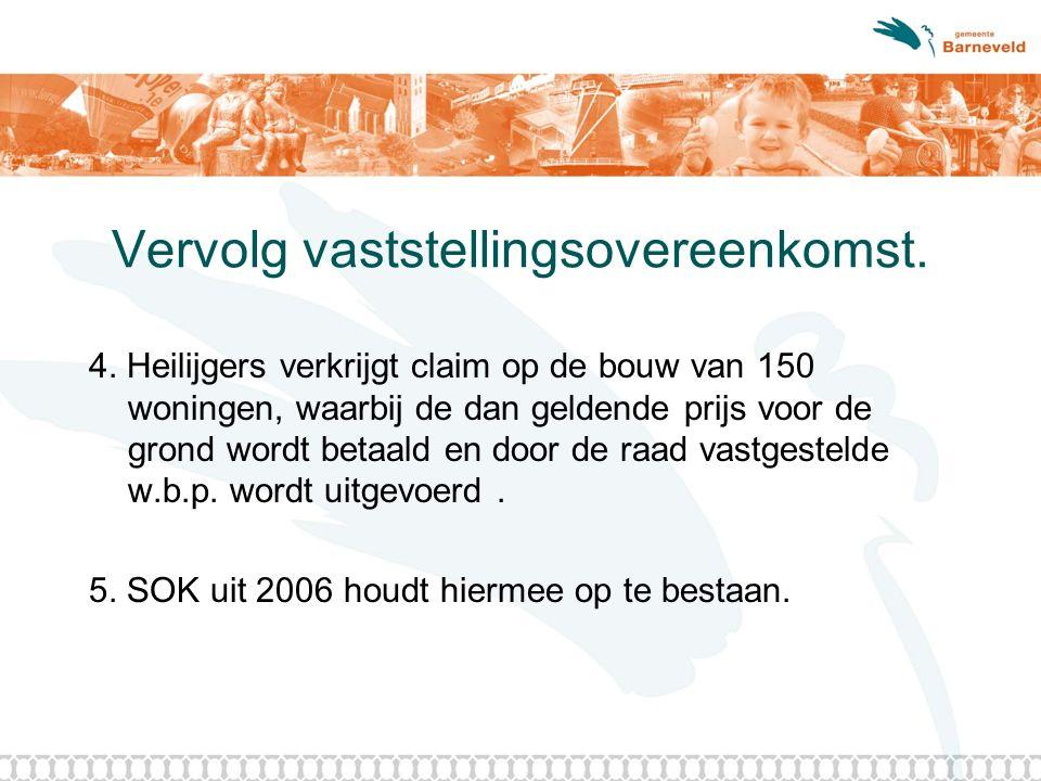 Vervolg vaststellingsovereenkomst. 4. Heilijgers verkrijgt claim op de bouw van 150 woningen, waarbij de dan geldende prijs voor de grond wordt betaal