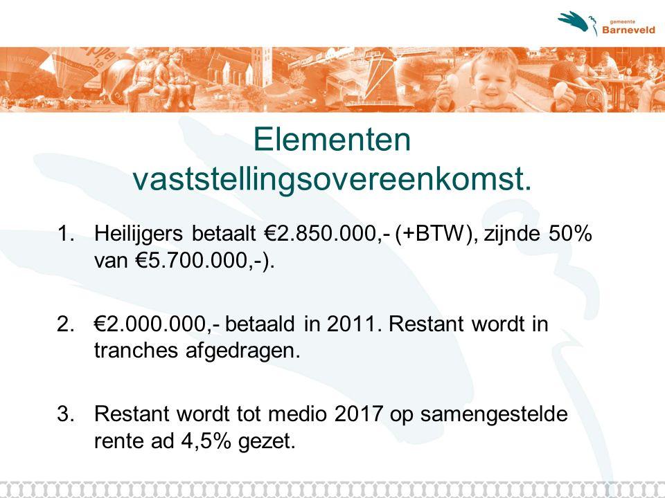 Elementen vaststellingsovereenkomst. 1.Heilijgers betaalt €2.850.000,- (+BTW), zijnde 50% van €5.700.000,-). 2.€2.000.000,- betaald in 2011. Restant w
