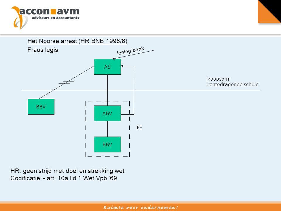 Het Noorse arrest (HR BNB 1996/6) Fraus legis AS BBV ABV BBV koopsom- rentedragende schuld lening bank FE HR: geen strijd met doel en strekking wet Codificatie: - art.