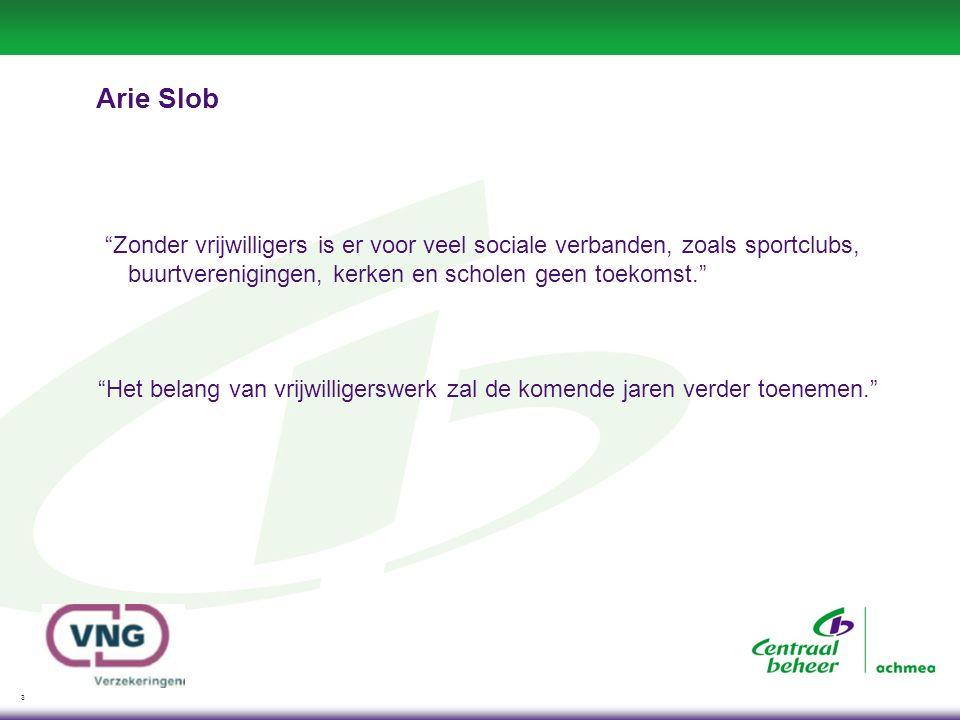 3 Arie Slob Zonder vrijwilligers is er voor veel sociale verbanden, zoals sportclubs, buurtverenigingen, kerken en scholen geen toekomst. Het belang van vrijwilligerswerk zal de komende jaren verder toenemen.