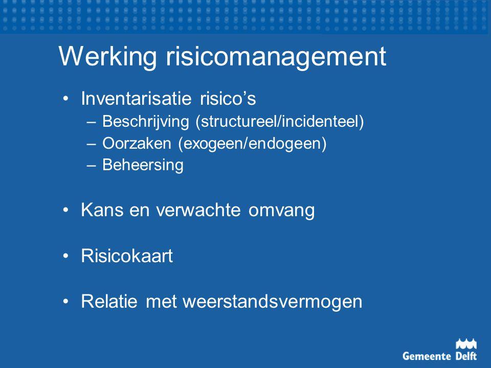 Werking risicomanagement Inventarisatie risico's –Beschrijving (structureel/incidenteel) –Oorzaken (exogeen/endogeen) –Beheersing Kans en verwachte omvang Risicokaart Relatie met weerstandsvermogen