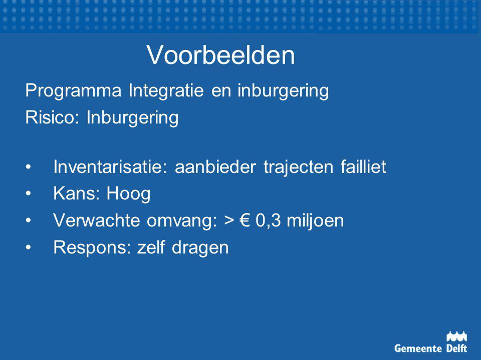 Voorbeelden Programma Integratie en inburgering Risico: Inburgering Inventarisatie: aanbieder trajecten failliet Kans: Hoog Verwachte omvang: > € 0,3 miljoen Respons: zelf dragen