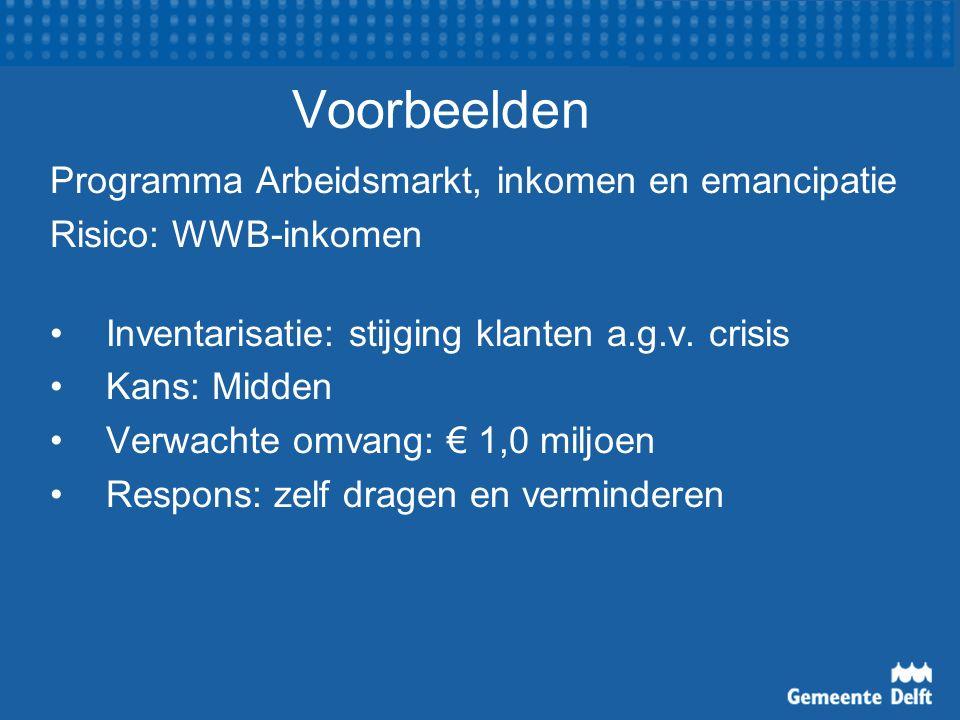 Voorbeelden Programma Arbeidsmarkt, inkomen en emancipatie Risico: WWB-inkomen Inventarisatie: stijging klanten a.g.v.