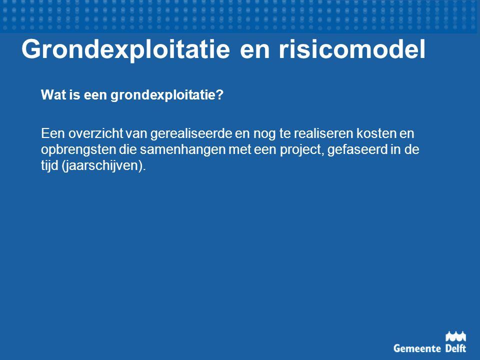 Grondexploitatie en risicomodel Wat is een grondexploitatie.